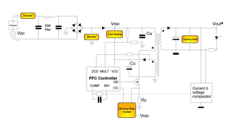 GeneralDiagram.png
