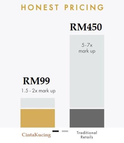 honest pricing.JPG
