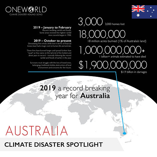 Insta global disaster spotlight.jpg