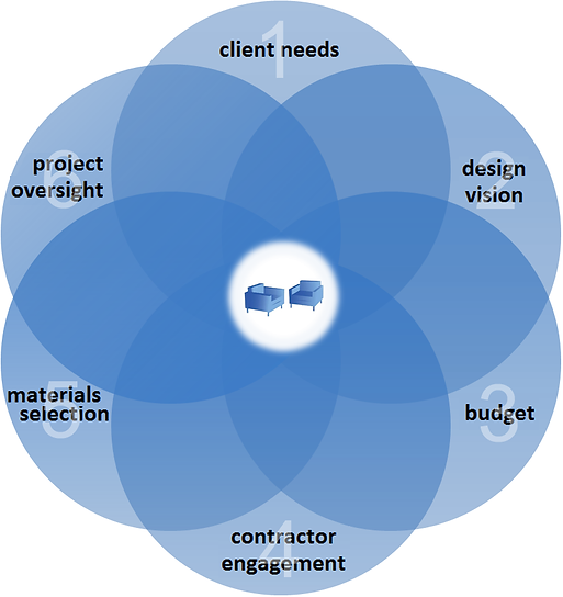 VENN3-for-web.png