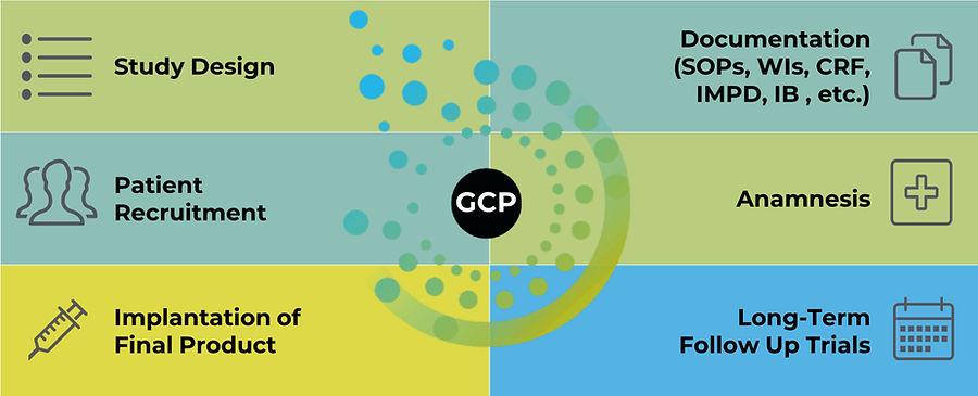 GCP Digram.jpg
