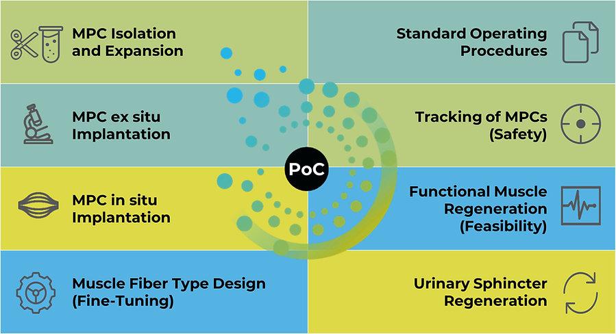 PoC Diagram.jpg
