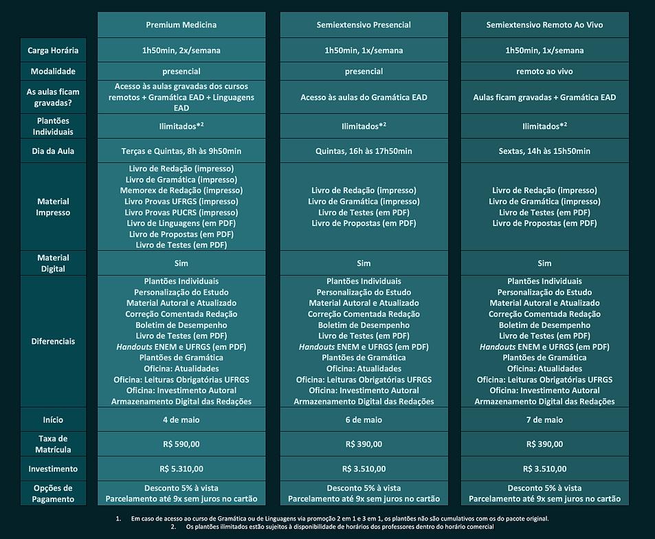 Tabela Semiextensivos 2021.png