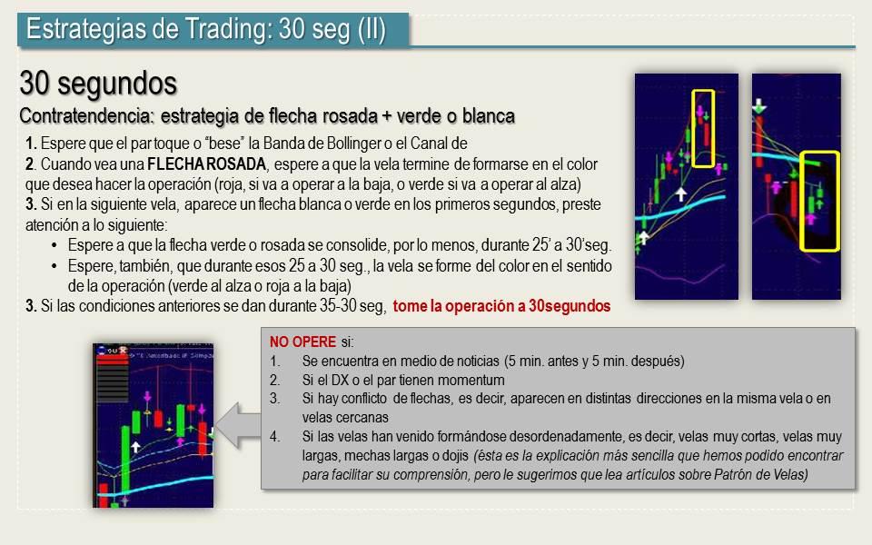 Franco opciones binarias señales 2020
