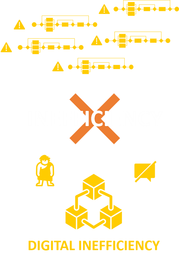DigitalInefficiency.png