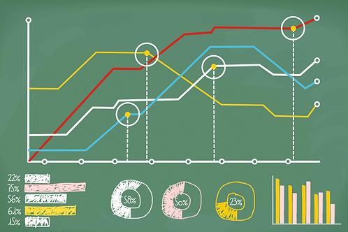 Profit Optimization  Course Duration: 7 hours  ¥4,850/hour