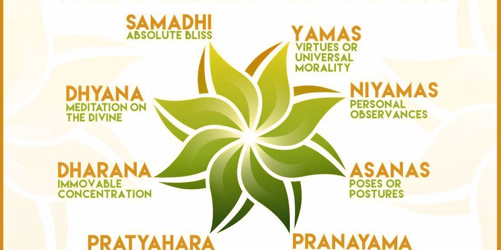 Yoga Lecture Series: The 8 Limbs of Yoga