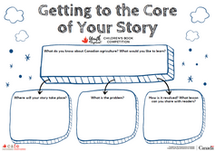 CAFE-YICBC-Getting to the core of your s