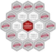T2-Funding+Sponsor-Matrix.jpg