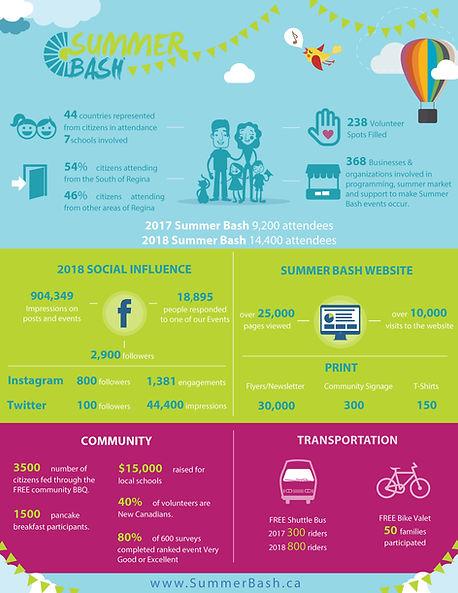 Summer Bash 2018 Info Graphic.jpg