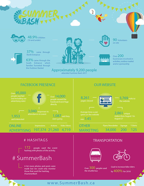 Summer Bash 2017 Info Graphic.jpg