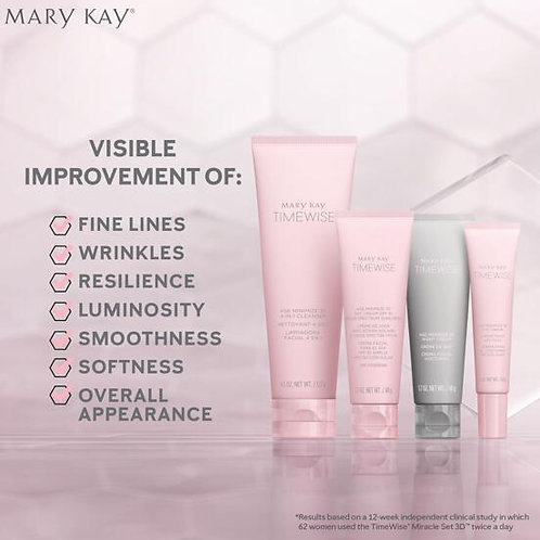 Mary Kay 3D Miracle Set