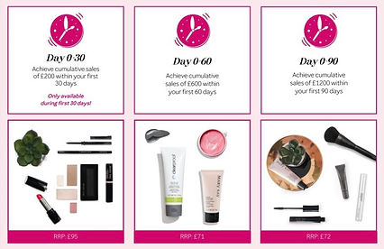 Mary Kay 2021 Welcome Kit Starter Pack