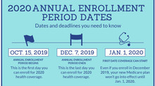 2020 Medicare Annual Enrollment Is Almost Here…