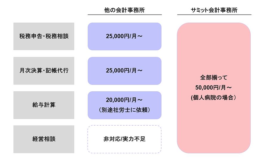 スライド③.png
