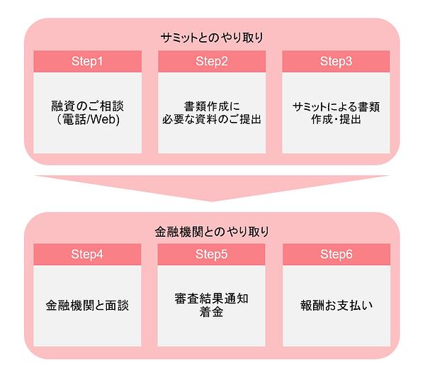 コロナ関連HP用スライド.png