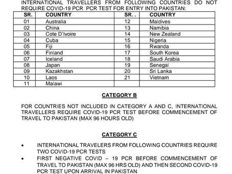 Updated Country Categorization Lists (A, B&C) - Information for International Travelers to Pakistan