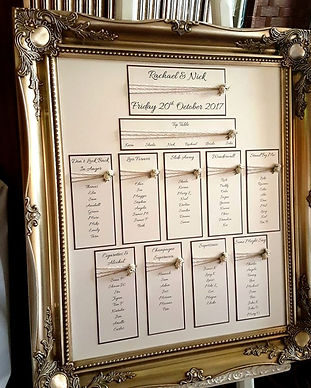 Rustic table plan ivory flowers and plum backing card