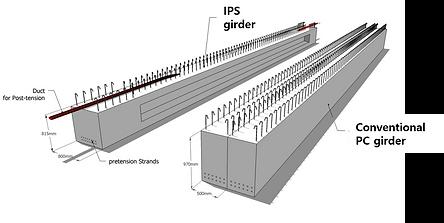 IPS개념도3.png