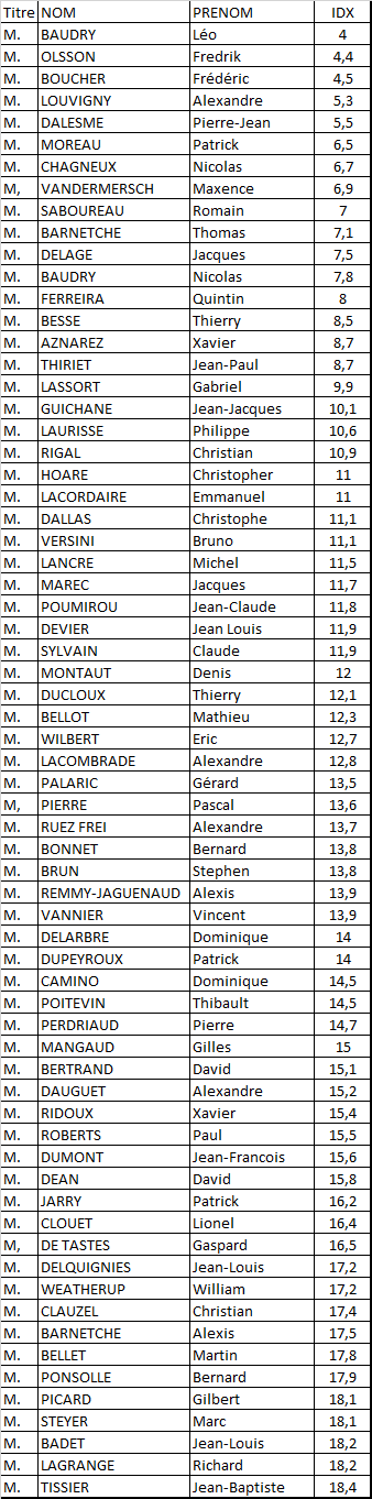 Messieurs06-2019.png