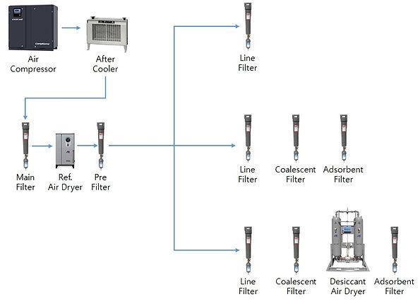 air cleaning.jpg