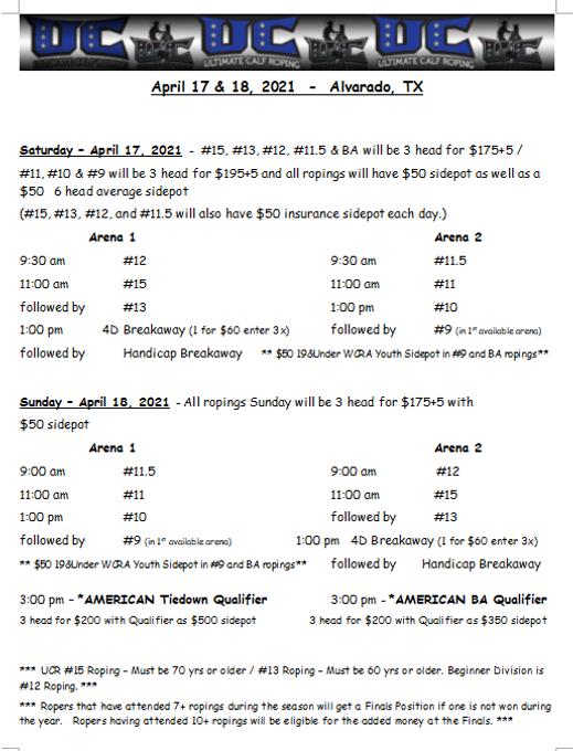 Alvarado, TX - April 17-18, 2021.png