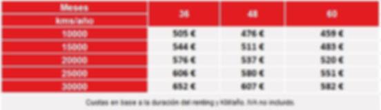 SEAT_IBIZA_1,0_TSI_Reference_Business_70