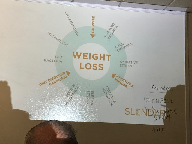 slenderiiz weight loss 360 cycle with Tom Jackson.jpg