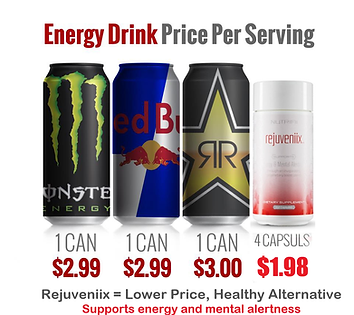 Rejuveniix natural energy alternative to costly and dangerous energy drinks