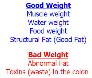 Good Weight vs. Bad Weight