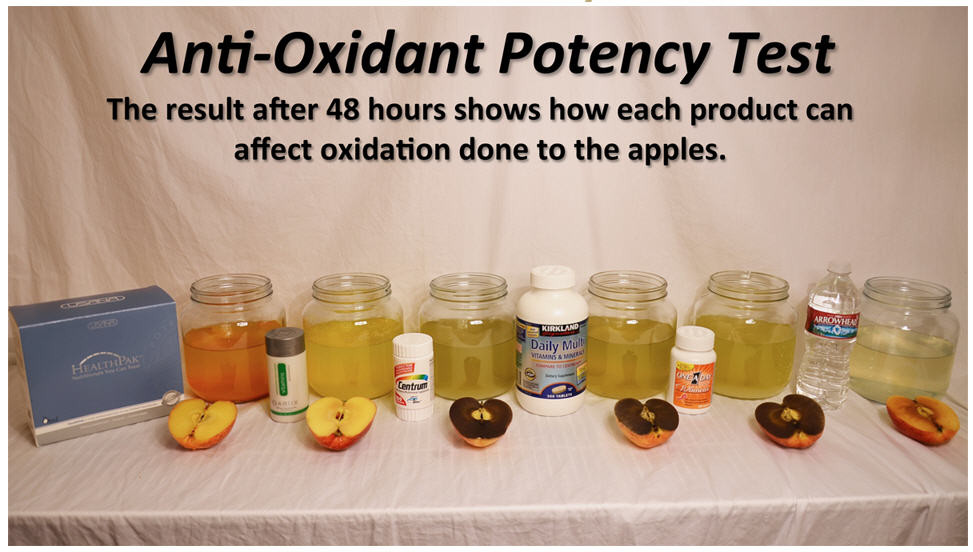 Ariix Anti-Oxidant Potency Test