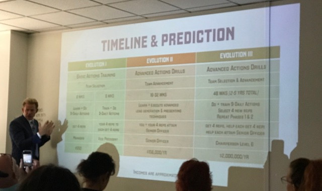 Tim Sales Timeline Prediction for advancement in Ariix .jpg