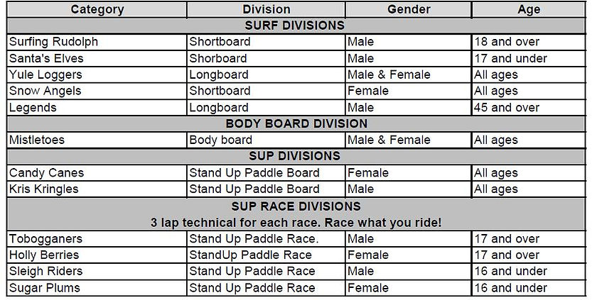 Race Divisions.JPG
