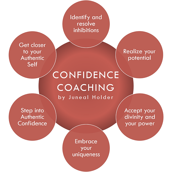 Confidence Coaching.png