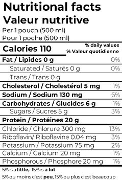 Nutritional facts of GUD Recovery protein and electrolytes drink.