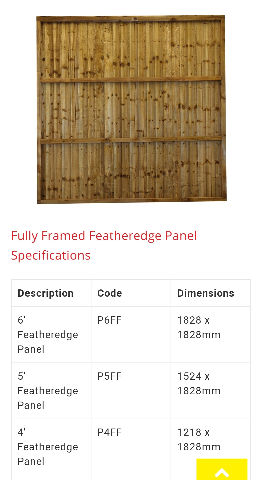 Vertical Feather Edge Close Board Panel.