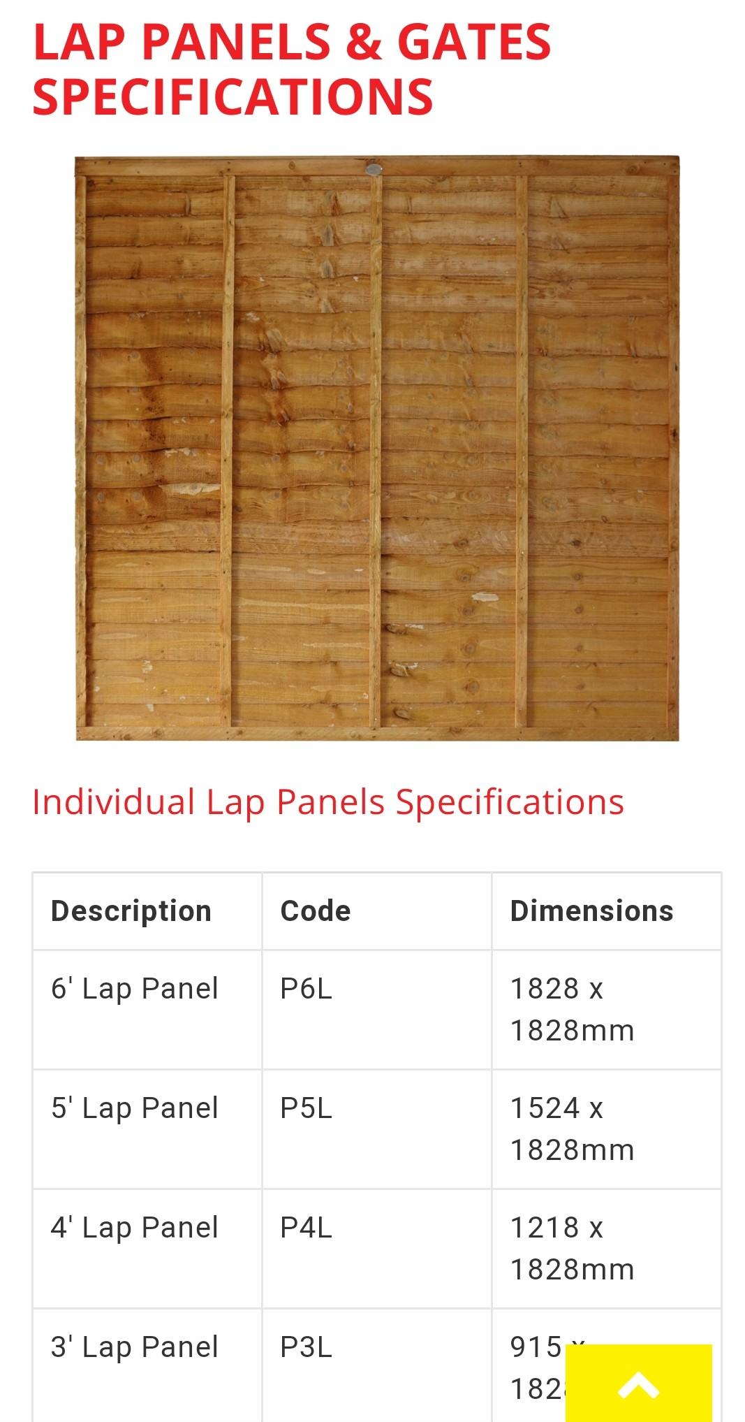 Standard Horizontal Overlap Panel