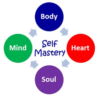 Self Mastery (Part 2 of 2)