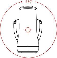 Model 980 rotation degree