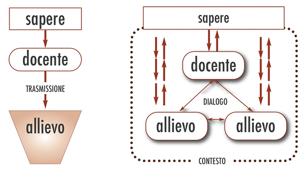 modelli didattici_Layout 1 copia.png