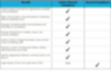 comparison table.png