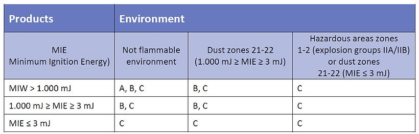 Tabelle MIE.jpg