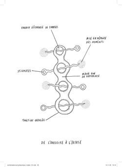 combinatoire encyclop_PRINT_3DEF-25