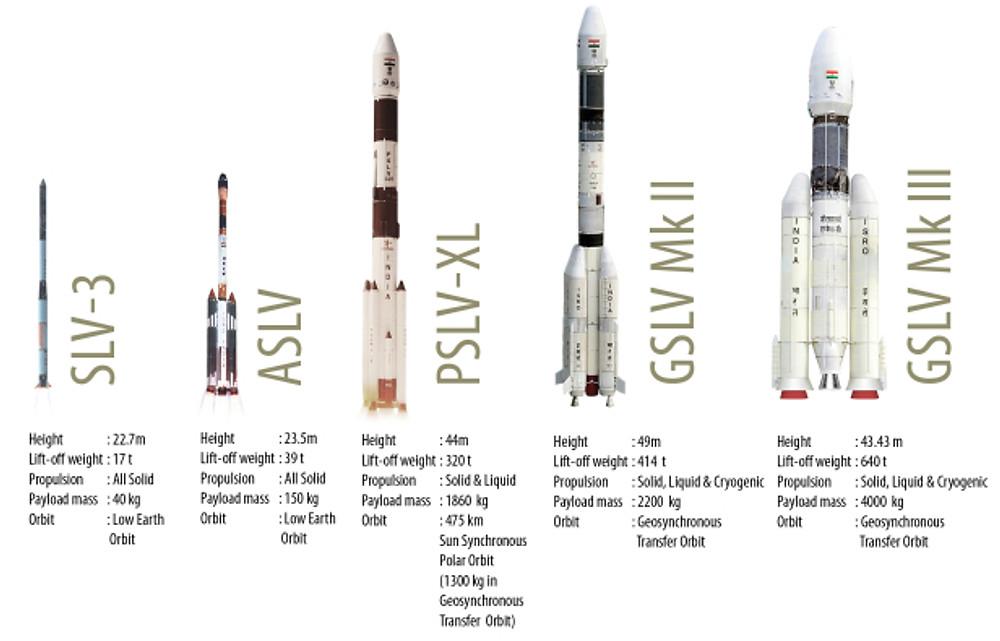 launch_vehicles