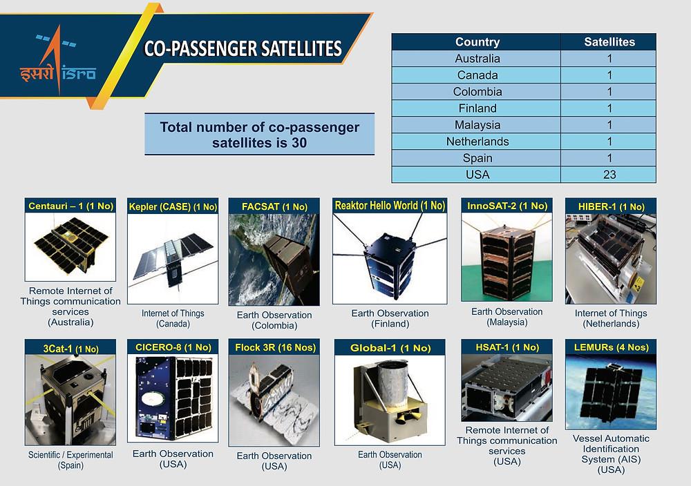 PSLV C43_31_cosatellites