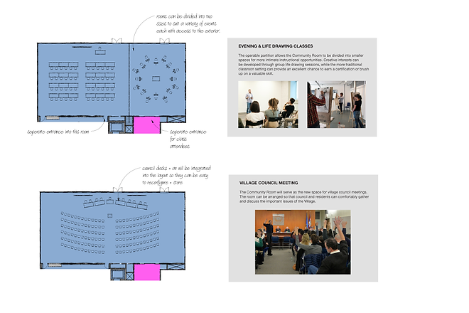 2001 - ACB Community Room layouts 1.png