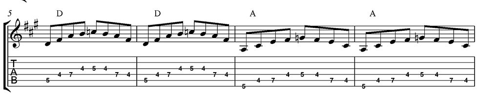 Treble clef stave and tablature.jpg