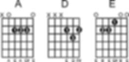 Examples of guitar chord charts.jpg