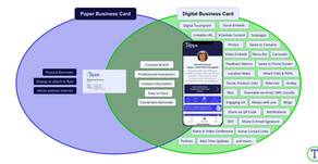 An Apples to Oranges Comparison of Paper and Digital Business Cards