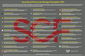 SCF - Security & Privacy by Design Princ
